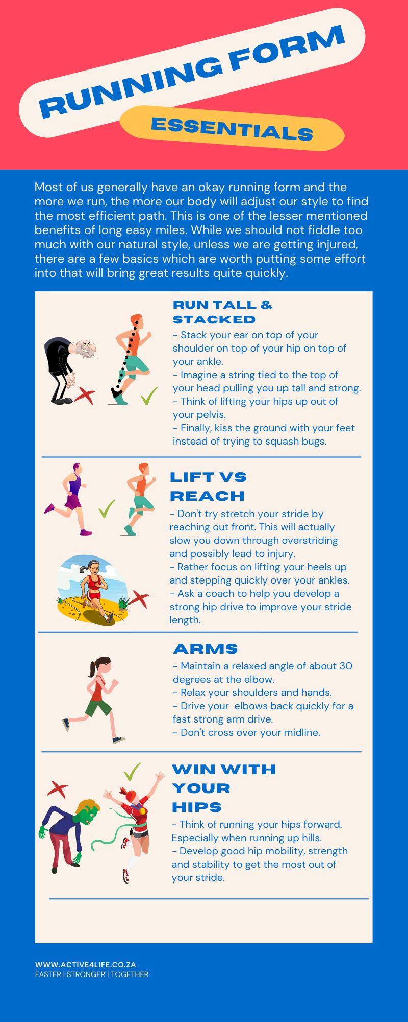 running form essentials